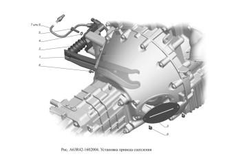 A63R42-1602004 Установка привода сцепления