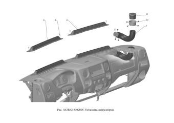 A63R42-8102005 Установка дефростеров