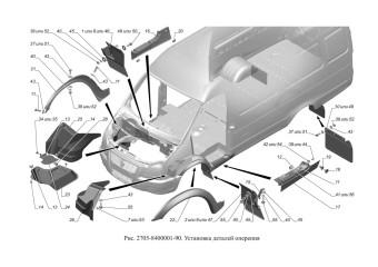 2705-8400001-90 Установка деталей оперения