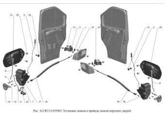 A21R23-6105002 Установка замков и приводов замков передних дверей