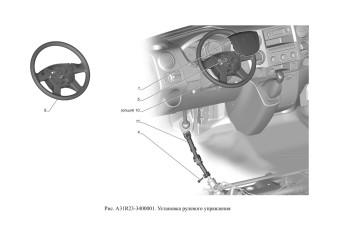A31R23-3400001 Установка рулевого управления