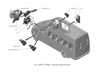 A65R32-3709002 Установка переключателей