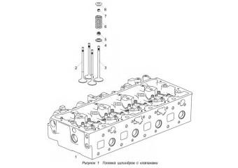 5340.1003010-20 Головка цилиндров с клапанами